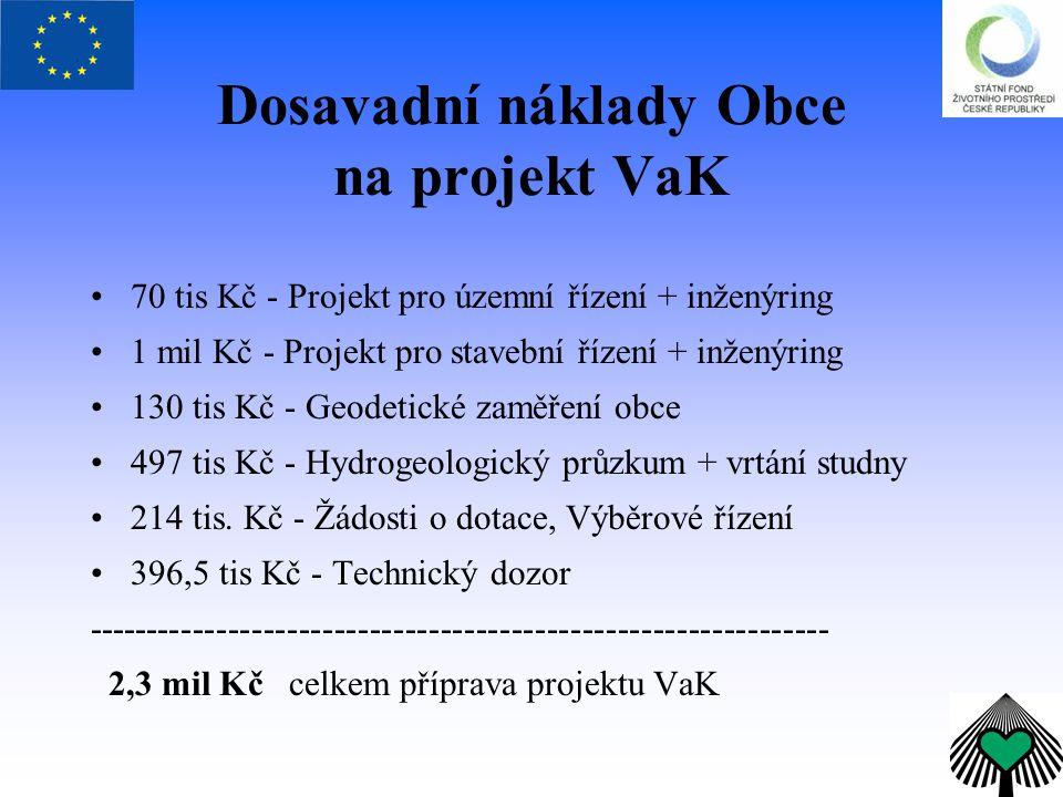Dosavadní náklady Obce na projekt VaK 70 tis Kč - Projekt pro územní řízení + inženýring 1 mil Kč - Projekt pro stavební řízení + inženýring 130 tis K