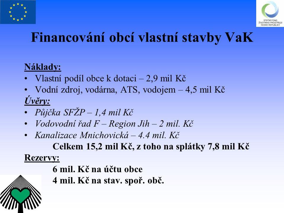 Kanalizace – možné scénáře realizace 1.scénář: KÚ – ČOV + I.