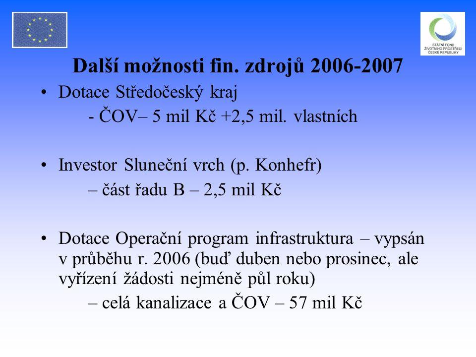 Další možnosti fin. zdrojů 2006-2007 Dotace Středočeský kraj - ČOV– 5 mil Kč +2,5 mil. vlastních Investor Sluneční vrch (p. Konhefr) – část řadu B – 2