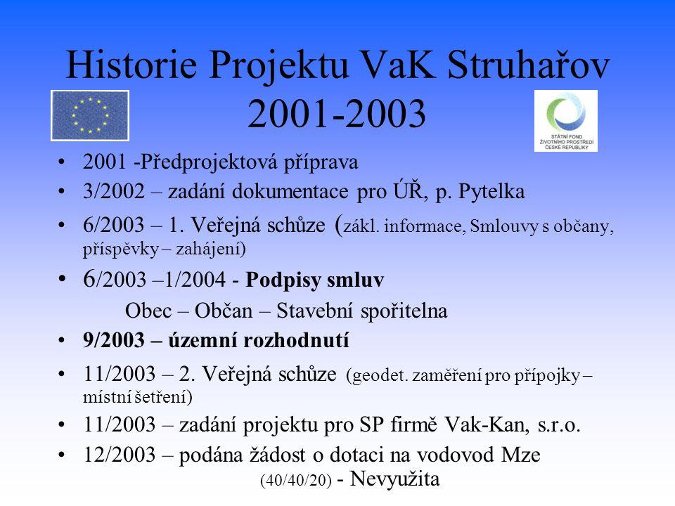 Historie Projektu VaK Struhařov 2001-2003 2001 -Předprojektová příprava 3/2002 – zadání dokumentace pro ÚŘ, p. Pytelka 6/2003 – 1. Veřejná schůze ( zá