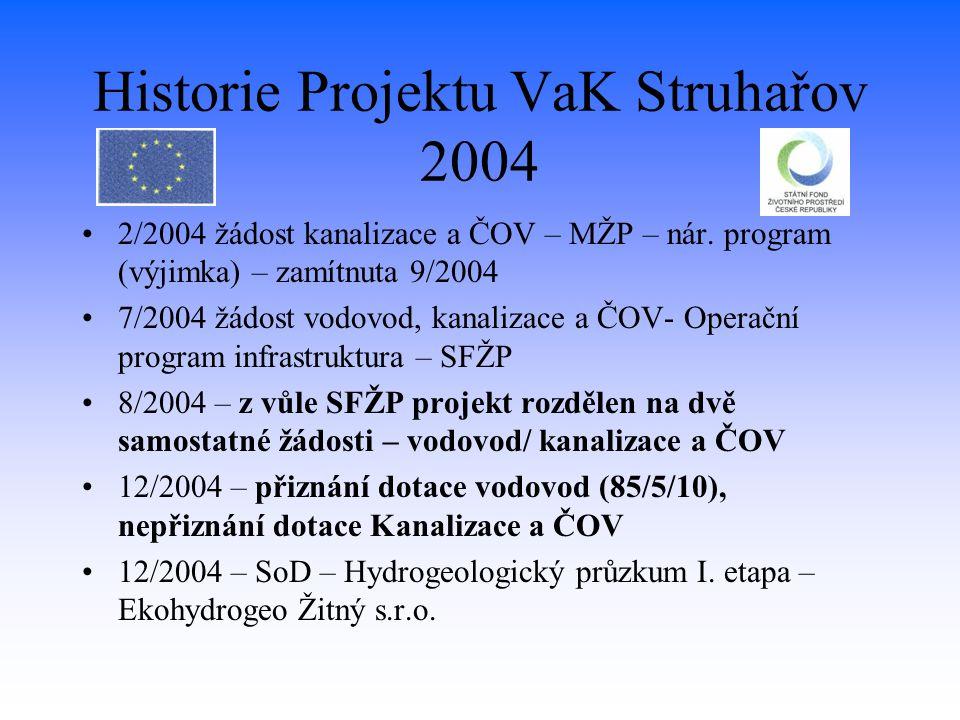 Historie Projektu VaK Struhařov 2005 1/2005- MS – výb.