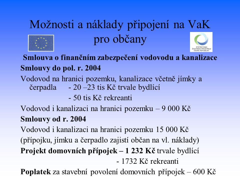 Možnosti a náklady připojení na VaK pro občany Smlouva o finančním zabezpečení vodovodu a kanalizace Smlouvy do pol. r. 2004 Vodovod na hranici pozemk