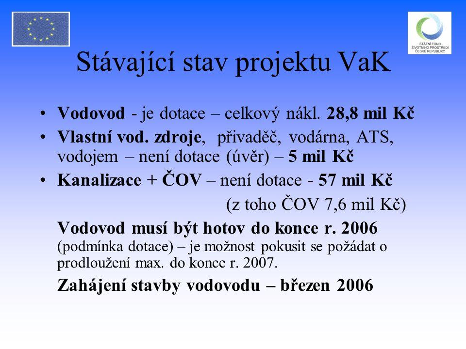 Stávající stav projektu VaK Vodovod - je dotace – celkový nákl. 28,8 mil Kč Vlastní vod. zdroje, přivaděč, vodárna, ATS, vodojem – není dotace (úvěr)