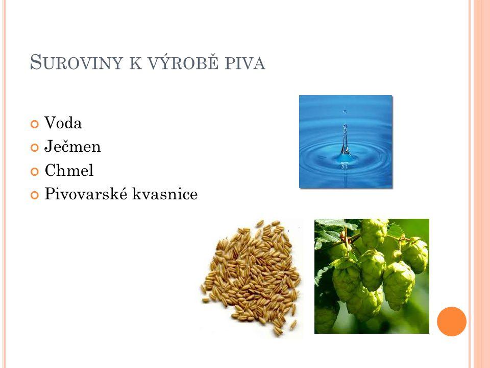 S UROVINY K VÝROBĚ PIVA Voda Ječmen Chmel Pivovarské kvasnice