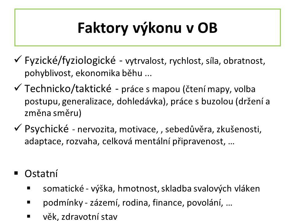 Faktory výkonu v OB Fyzické/fyziologické - vytrvalost, rychlost, síla, obratnost, pohyblivost, ekonomika běhu...