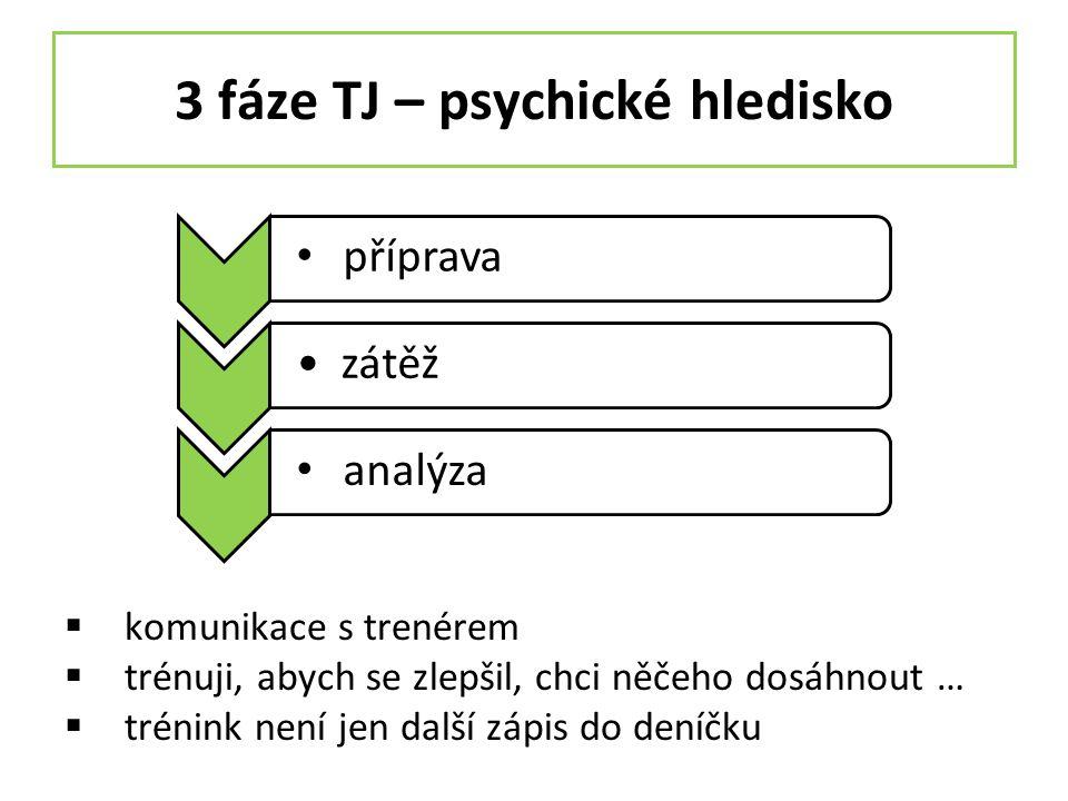 3 fáze TJ – psychické hledisko  komunikace s trenérem  trénuji, abych se zlepšil, chci něčeho dosáhnout …  trénink není jen další zápis do deníčku příprava zátěž analýza