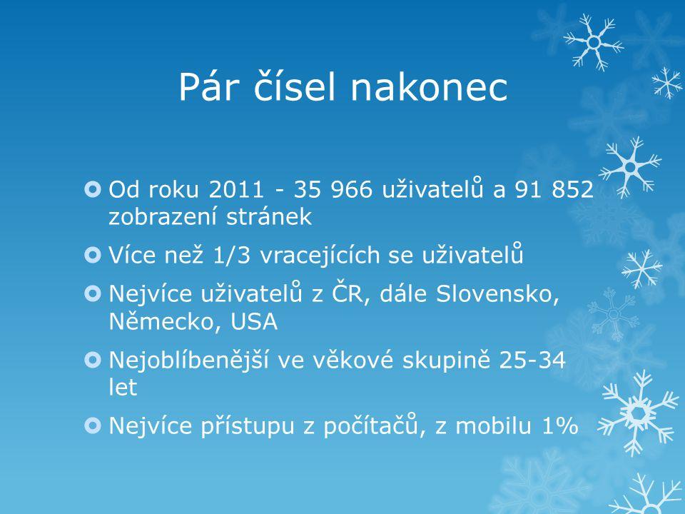 Pár čísel nakonec  Od roku 2011 - 35 966 uživatelů a 91 852 zobrazení stránek  Více než 1/3 vracejících se uživatelů  Nejvíce uživatelů z ČR, dále Slovensko, Německo, USA  Nejoblíbenější ve věkové skupině 25-34 let  Nejvíce přístupu z počítačů, z mobilu 1%
