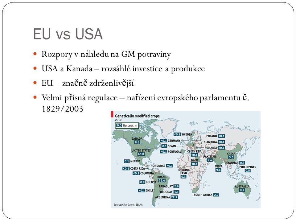 EU vs USA Rozpory v náhledu na GM potraviny USA a Kanada – rozsáhlé investice a produkce EUzna č n ě zdrženliv ě jší Velmi p ř ísná regulace – na ř ízení evropského parlamentu č.
