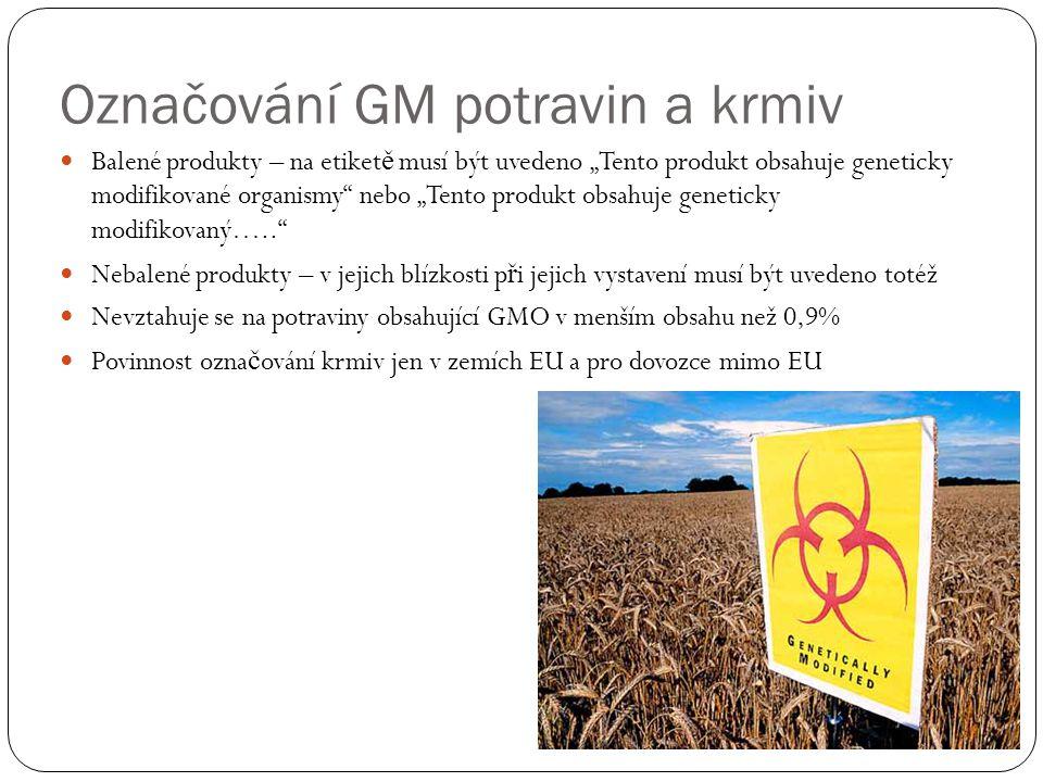 """Označování GM potravin a krmiv Balené produkty – na etiket ě musí být uvedeno """"Tento produkt obsahuje geneticky modifikované organismy nebo """"Tento produkt obsahuje geneticky modifikovaný….. Nebalené produkty – v jejich blízkosti p ř i jejich vystavení musí být uvedeno totéž Nevztahuje se na potraviny obsahující GMO v menším obsahu než 0,9% Povinnost ozna č ování krmiv jen v zemích EU a pro dovozce mimo EU"""