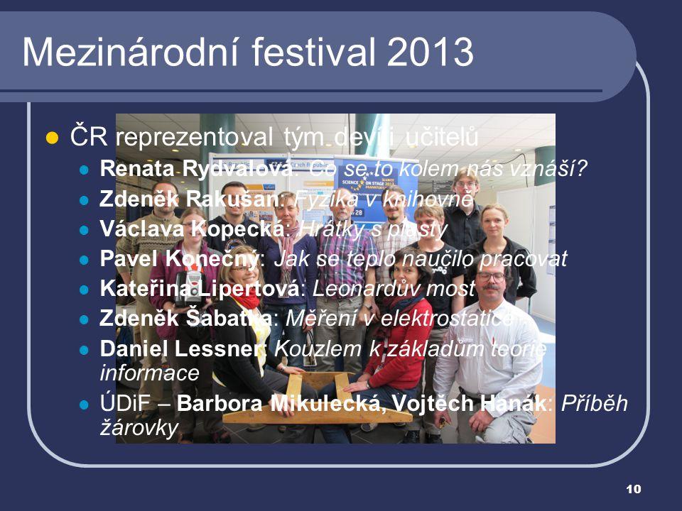 10 ČR reprezentoval tým devíti učitelů Renata Rydvalová: Co se to kolem nás vznáší.
