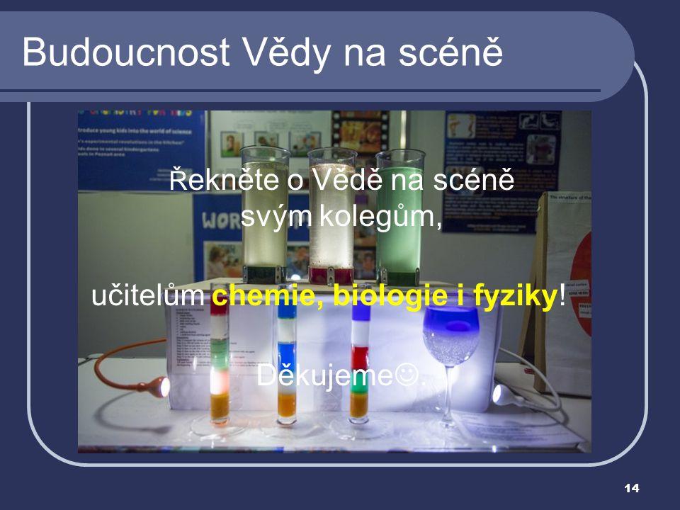 14 Budoucnost Vědy na scéně Ř ekněte o Vědě na scéně svým kolegům, učitelům chemie, biologie i fyziky.