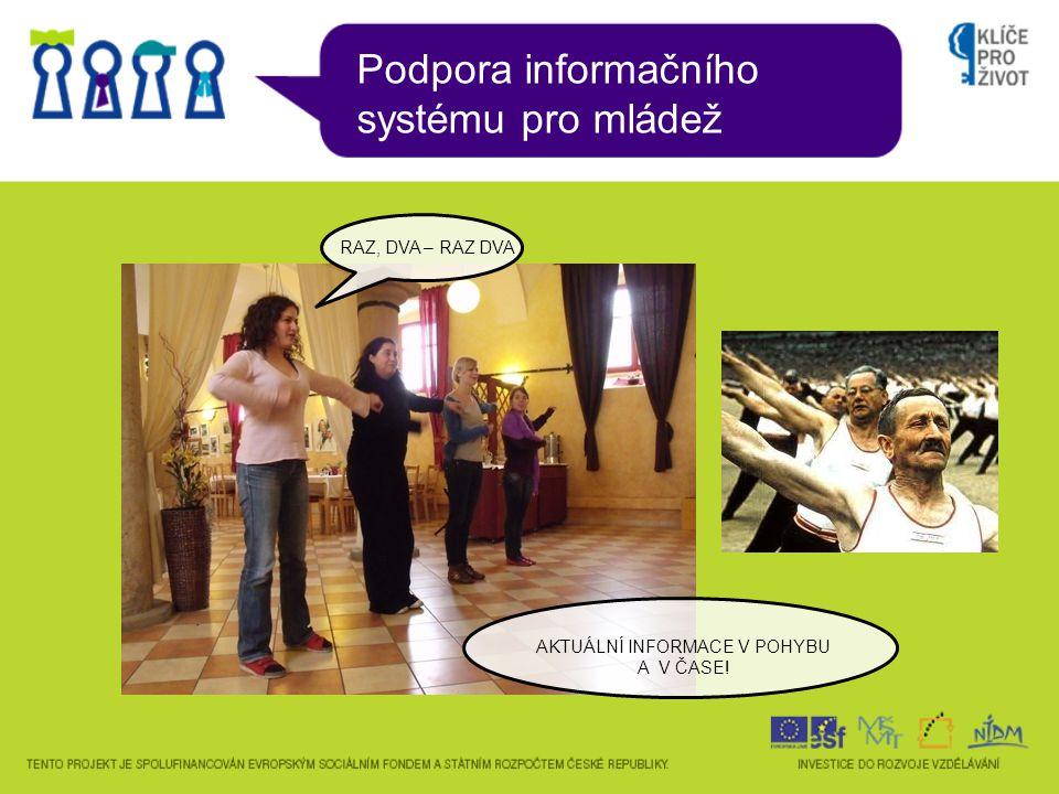 Podpora informačního systému pro mládež AKTUÁLNÍ INFORMACE V POHYBU A V ČASE! RAZ, DVA – RAZ DVA
