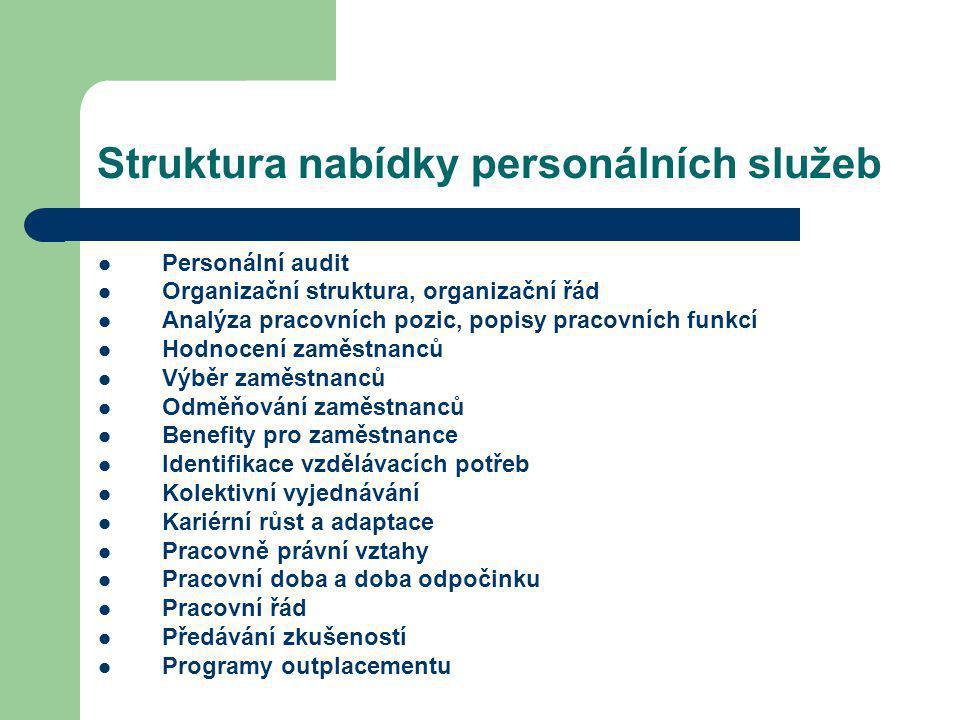 Struktura nabídky personálních služeb Personální audit Organizační struktura, organizační řád Analýza pracovních pozic, popisy pracovních funkcí Hodno