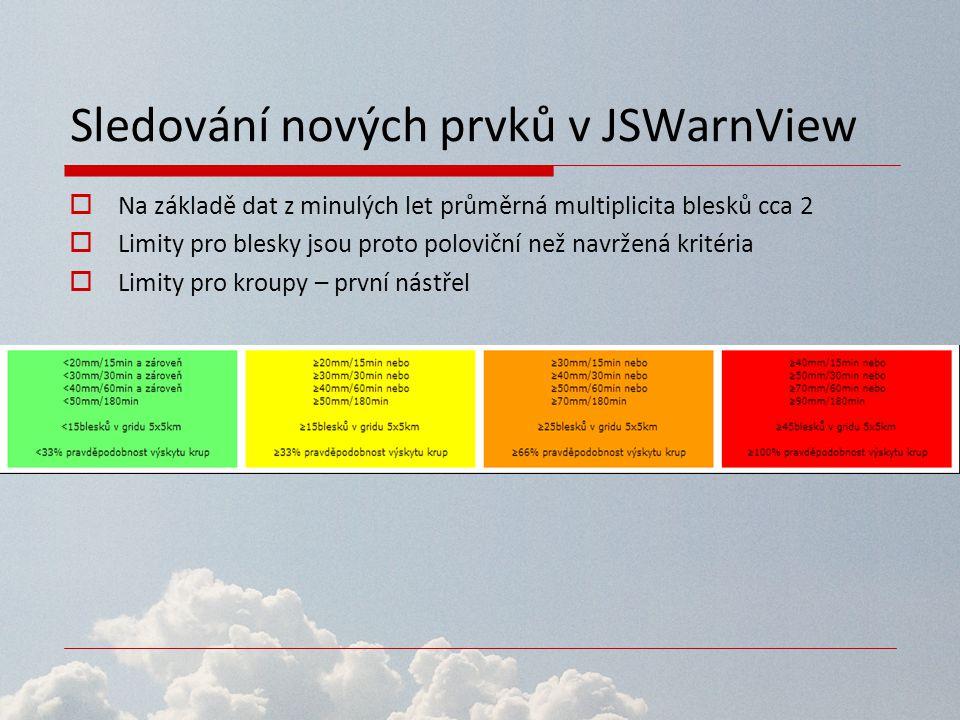 Sledování nových prvků v JSWarnView  Na základě dat z minulých let průměrná multiplicita blesků cca 2  Limity pro blesky jsou proto poloviční než na