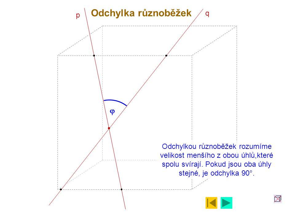 p q  Odchylkou různoběžek rozumíme velikost menšího z obou úhlů,které spolu svírají.