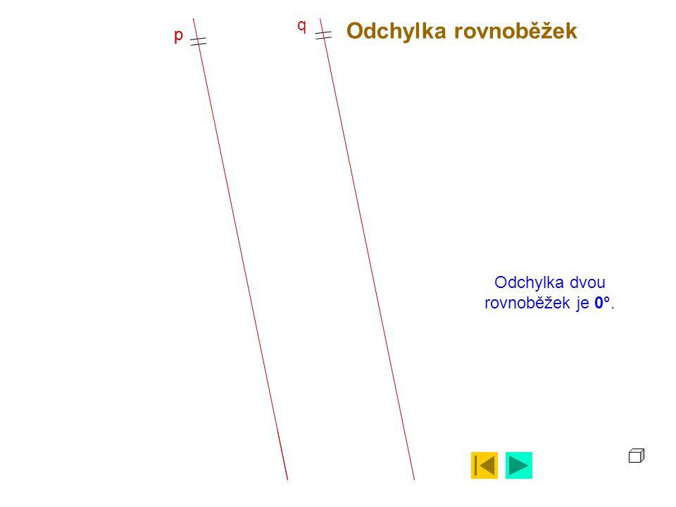 Odchylka rovnoběžek p Odchylka dvou rovnoběžek je 0°. p q