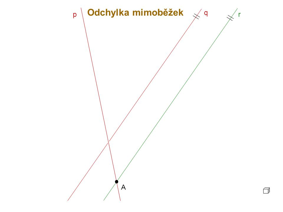 p q A r  Odchylkou dvou mimoběžek p,q rozumíme odchylku p od přímky r rovnoběžné s q, která je s p různoběžná (prochází jejím libovolným bodem A).