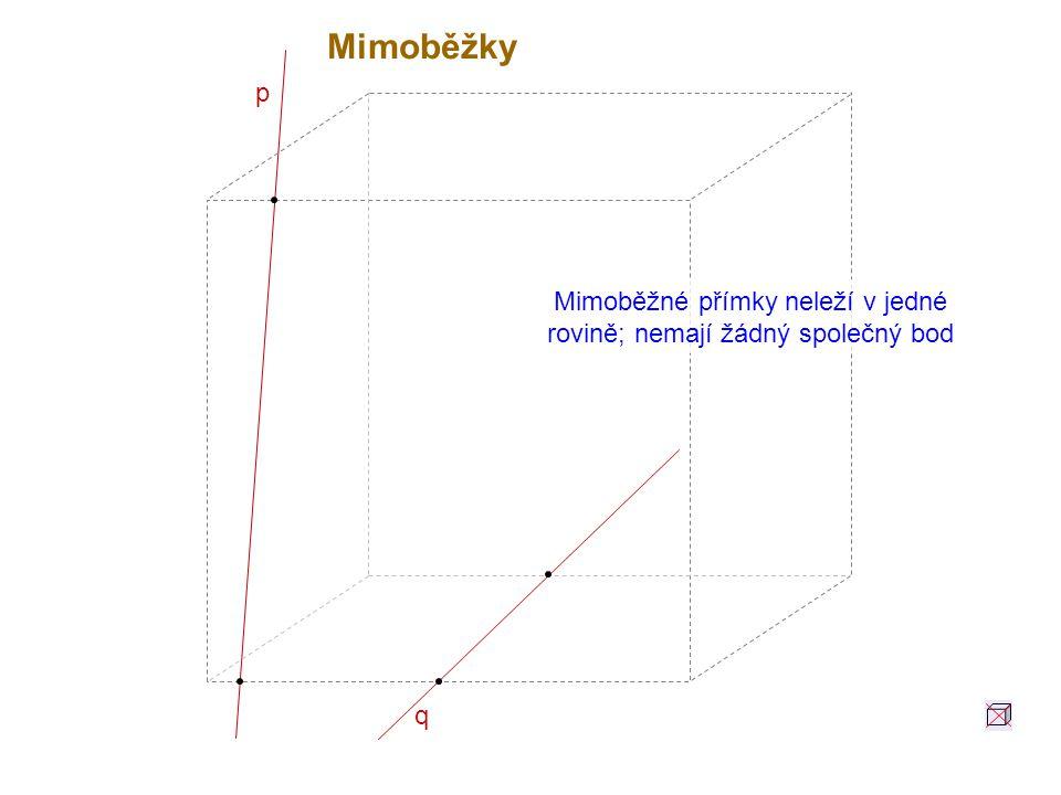 p q Mimoběžné přímky neleží v jedné rovině; nemají žádný společný bod