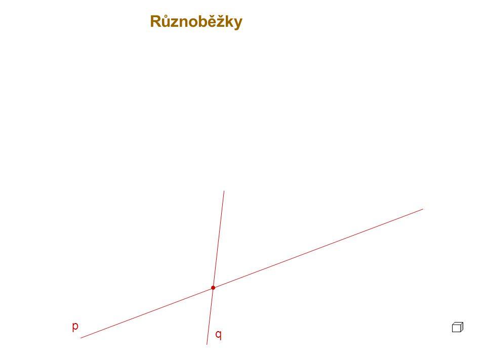 A p q Různoběžné přímky leží v jedné rovině; mají právě jeden společný bod - průsečík