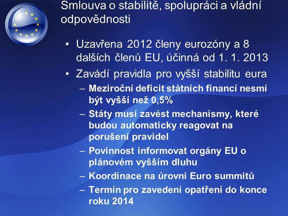 Smlouva o stabilitě, spolupráci a vládní odpovědnosti Uzavřena 2012 členy eurozóny a 8 dalších členů EU, účinná od 1. 1. 2013 Zavádí pravidla pro vyšš