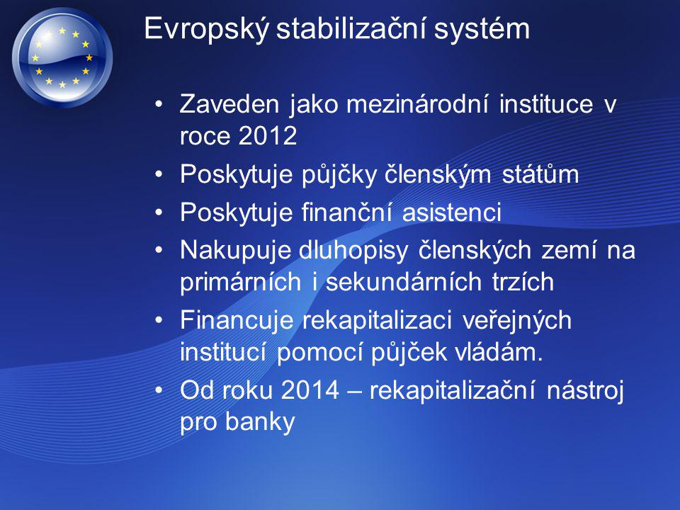 Evropský stabilizační systém Zaveden jako mezinárodní instituce v roce 2012 Poskytuje půjčky členským státům Poskytuje finanční asistenci Nakupuje dlu