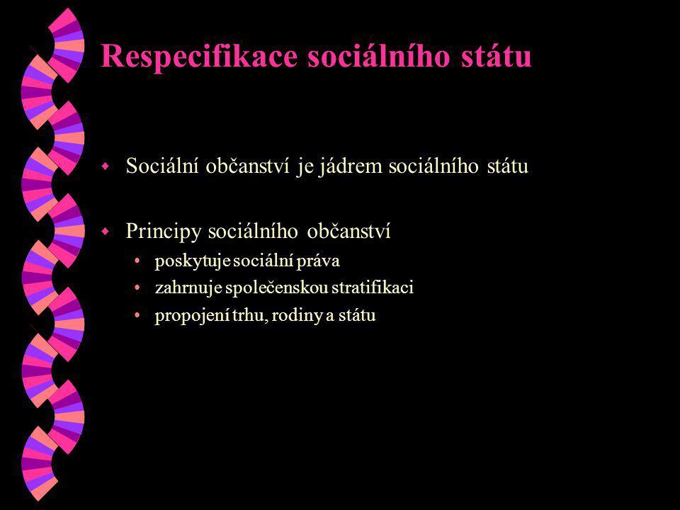 Respecifikace sociálního státu w Sociální občanství je jádrem sociálního státu w Principy sociálního občanství poskytuje sociální práva zahrnuje spole