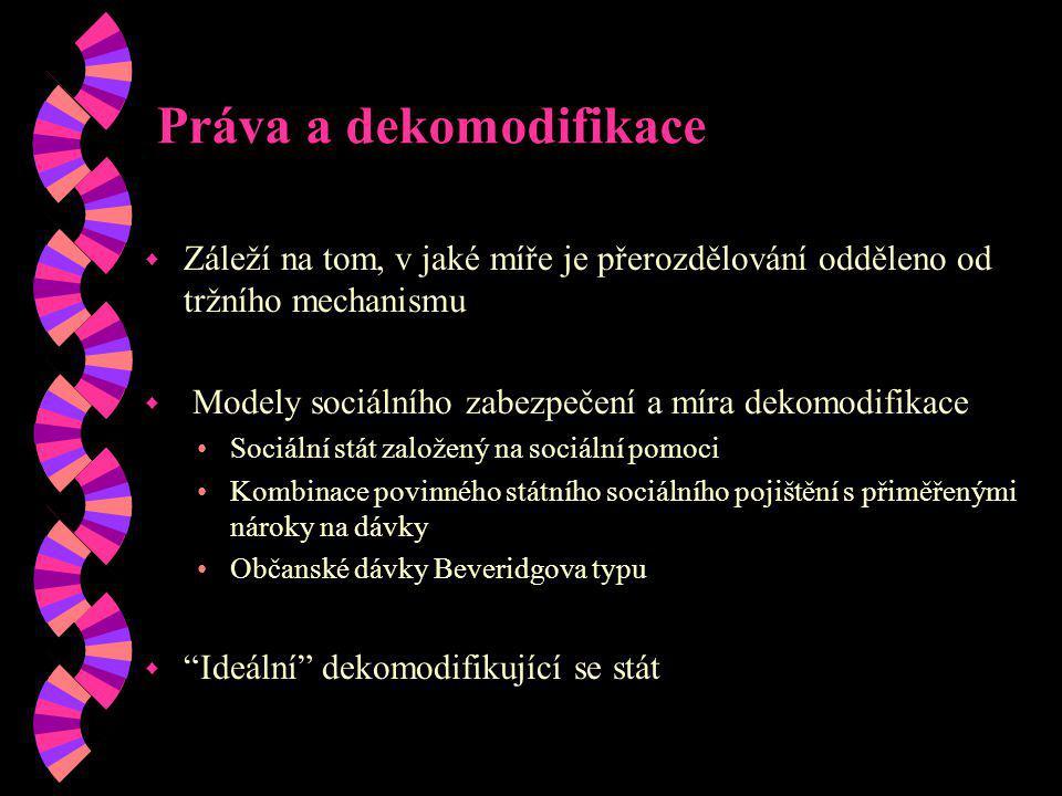 Práva a dekomodifikace w Záleží na tom, v jaké míře je přerozdělování odděleno od tržního mechanismu w Modely sociálního zabezpečení a míra dekomodifi