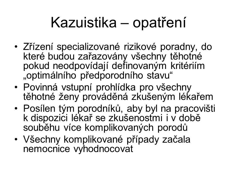 """Kazuistika – opatření Zřízení specializované rizikové poradny, do které budou zařazovány všechny těhotné pokud neodpovídají definovaným kritériím """"opt"""