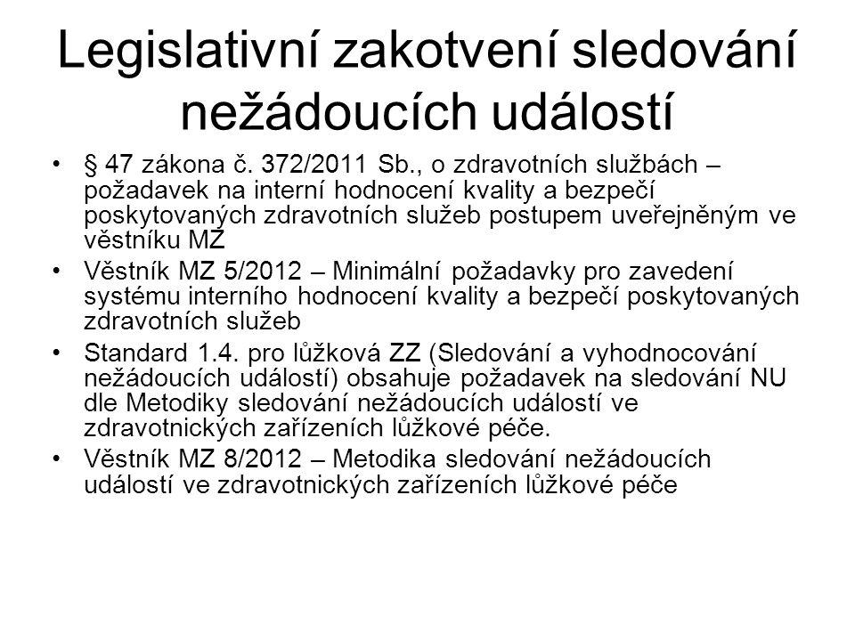 Legislativní zakotvení sledování nežádoucích událostí § 47 zákona č. 372/2011 Sb., o zdravotních službách – požadavek na interní hodnocení kvality a b
