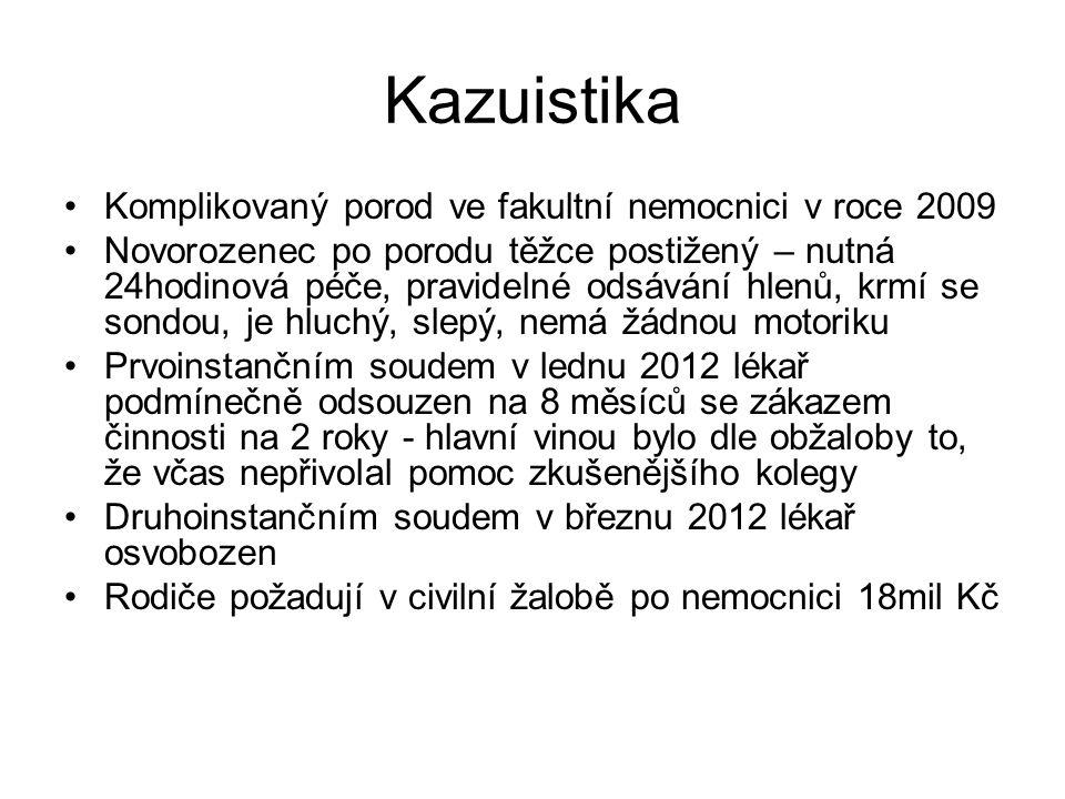 Kazuistika Komplikovaný porod ve fakultní nemocnici v roce 2009 Novorozenec po porodu těžce postižený – nutná 24hodinová péče, pravidelné odsávání hle