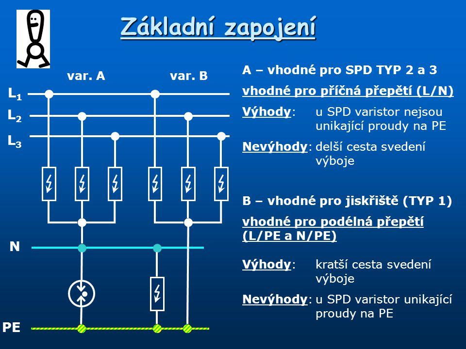 L1L1 L2L2 L3L3 PE N Základní zapojení Výhody:kratší cesta svedení výboje Nevýhody:u SPD varistor unikající proudy na PE var.