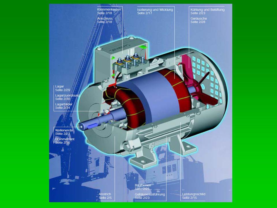 Svorkovnice (běžný motor) Hlavní význam dvou hodnot napětí na svorkovnici: a)230/400 V-umožňuje připojit trojfázový motor do jednofázové soustavy (při zapojení vinutí do trojúhelníku pracuje motor s 70% výkonem).