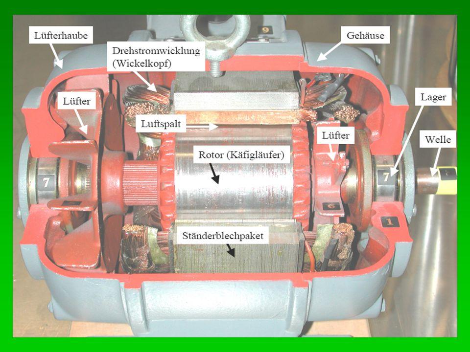 Počet pólů motoru *základním prvkem pro vinutí je cívka *každá fáze je tvořena několika cívkami, které jsou vzájemně propojeny do série *při průchodu proudu je cívka elektromagnet, mezi jehož póly se vytváří magnetické pole *vzájemná pozice (úhel) severního a jižního pólu se nazývá pólová rozteč (t p ).