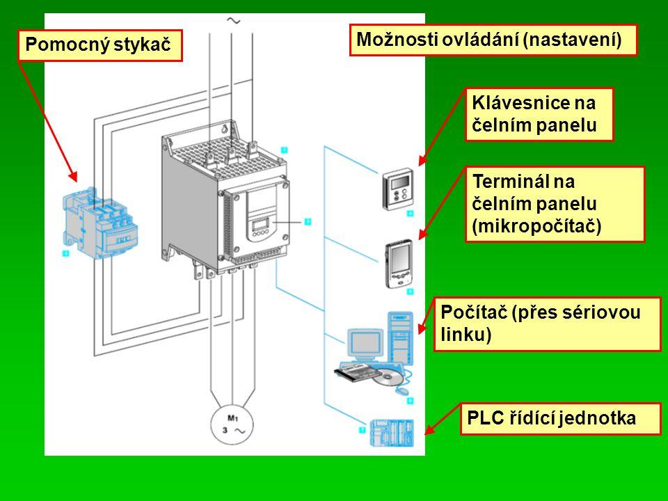 Možnosti ovládání (nastavení) Pomocný stykač Počítač (přes sériovou linku) Klávesnice na čelním panelu Terminál na čelním panelu (mikropočítač) PLC řídící jednotka