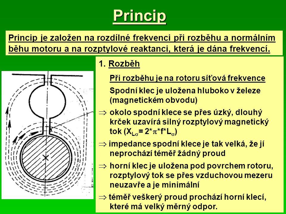 Princip Princip je založen na rozdílné frekvenci při rozběhu a normálním běhu motoru a na rozptylové reaktanci, která je dána frekvencí.