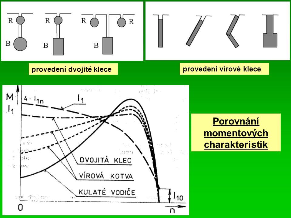 Porovnání momentových charakteristik provedení dvojité klece provedení vírové klece