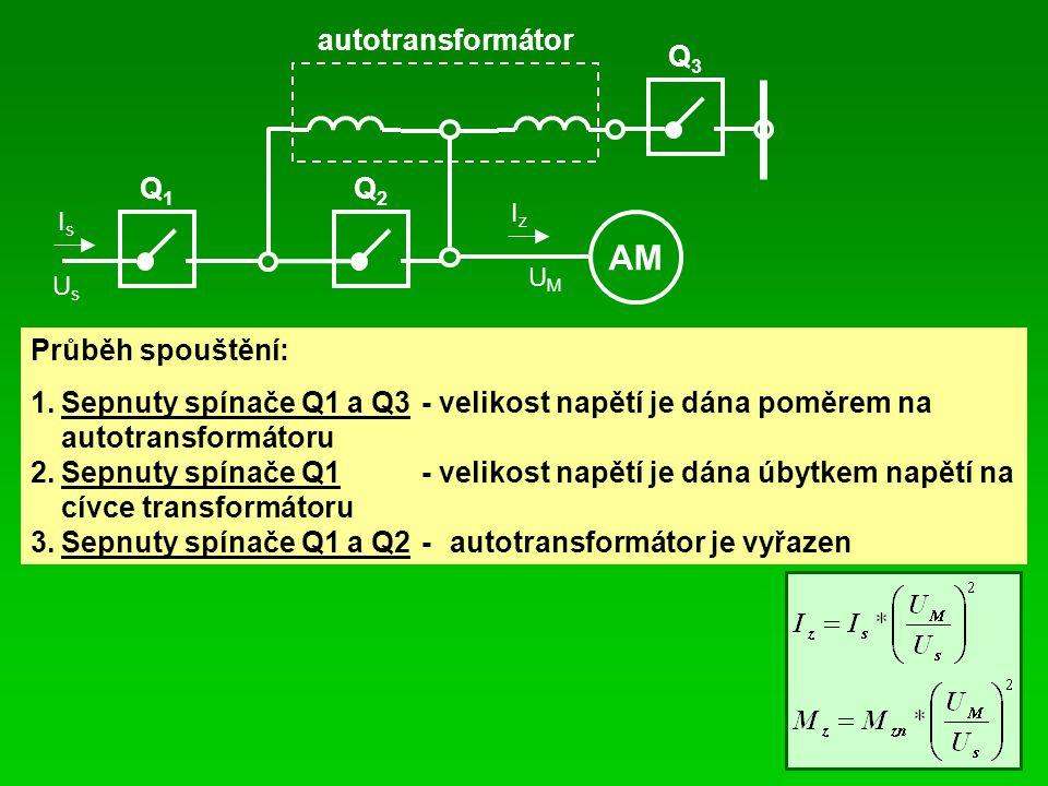 autotransformátor IzIz IsIs Q1Q1 UsUs UMUM AM Q2Q2 Q3Q3 Průběh spouštění: 1.Sepnuty spínače Q1 a Q3- velikost napětí je dána poměrem na autotransformátoru 2.Sepnuty spínače Q1- velikost napětí je dána úbytkem napětí na cívce transformátoru 3.Sepnuty spínače Q1 a Q2-autotransformátor je vyřazen