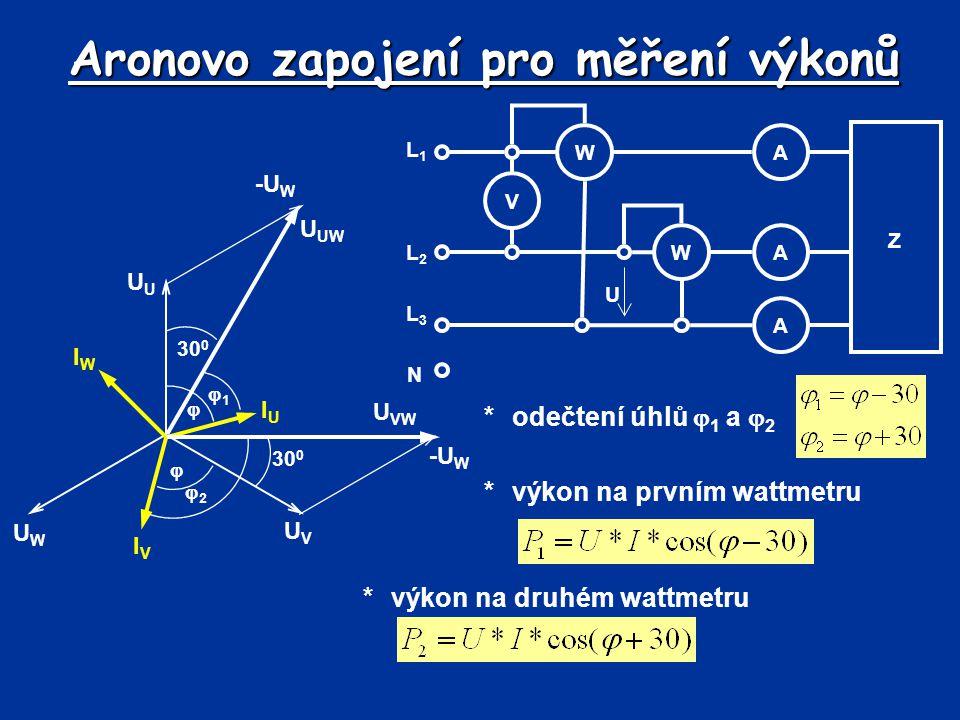 Aronovo zapojení pro měření výkonů *odečtení úhlů  1 a  2 A V U Z W N L3L3 L2L2 L1L1 A A W UWUW UVUV U IWIW IVIV IUIU -U W U UW -U W U VW   30 0 
