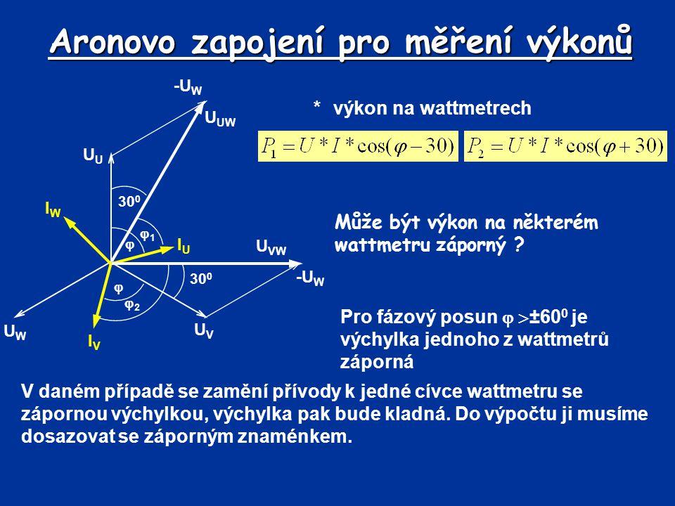 Aronovo zapojení pro měření výkonů UWUW UVUV U IWIW IVIV IUIU -U W U UW -U W U VW   30 0 11 22 *výkon na wattmetrech Pro fázový posun   ±60 0