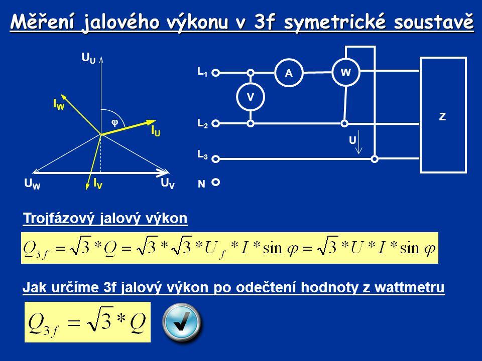 Měření jalového výkonu v 3f symetrické soustavě Trojfázový jalový výkon UWUW UVUVU IWIW IVIV IUIU  A V U Z N L3L3 L2L2 L1L1 W Jak určíme 3f jalový vý
