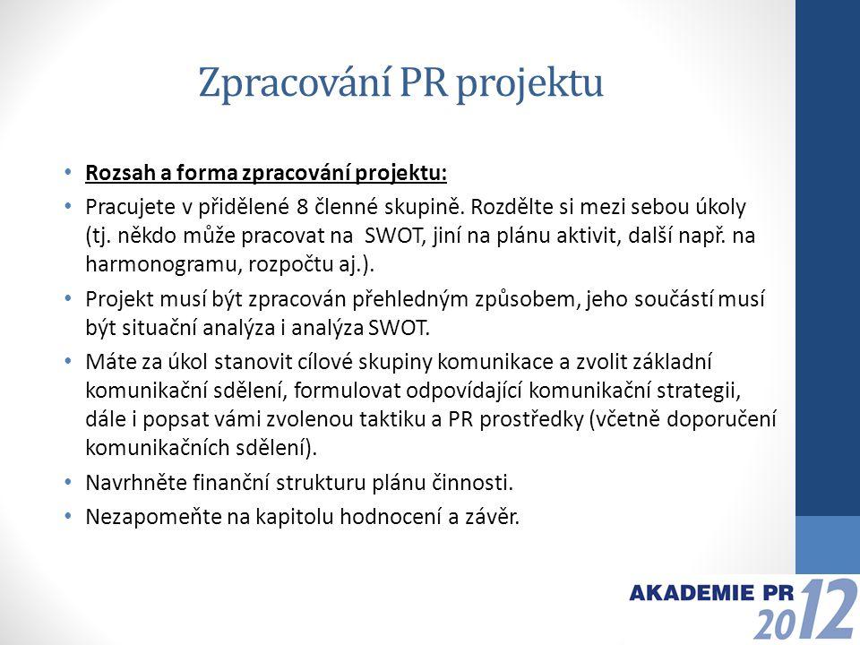 Zadání témat PR projektu SKUPINA I.