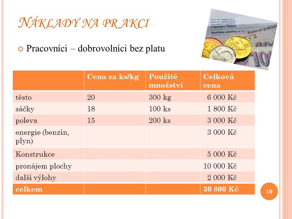 N ÁKLADY NA PR AKCI Pracovníci – dobrovolníci bez platu 10 Cena za ks/kgPoužité množství Celková cena těsto20300 kg 6 000 Kč sáčky18100 ks 1 800 Kč po