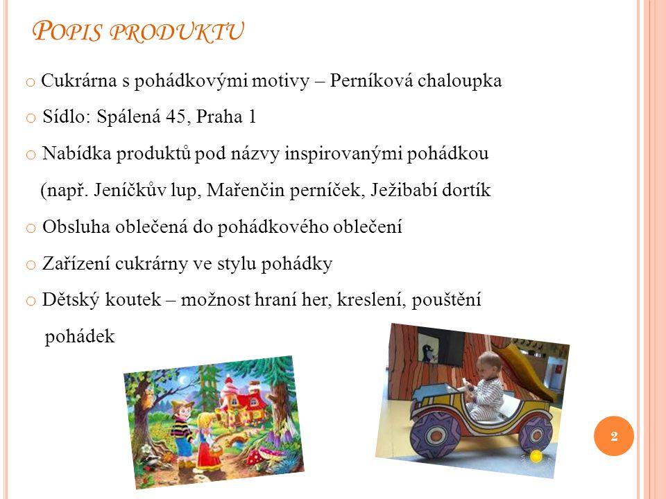 P OPIS PRODUKTU 2 o Cukrárna s pohádkovými motivy – Perníková chaloupka o Sídlo: Spálená 45, Praha 1 o Nabídka produktů pod názvy inspirovanými pohádkou (např.