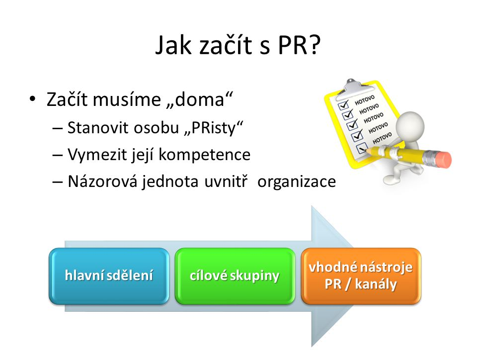 """Jak začít s PR? Začít musíme """"doma"""" – Stanovit osobu """"PRisty"""" – Vymezit její kompetence – Názorová jednota uvnitř organizace hlavní sdělení cílové sku"""