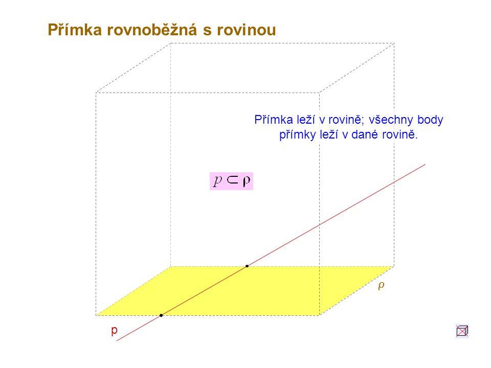 p Přímka rovnoběžná s rovinou  Přímka leží v rovině; všechny body přímky leží v dané rovině.