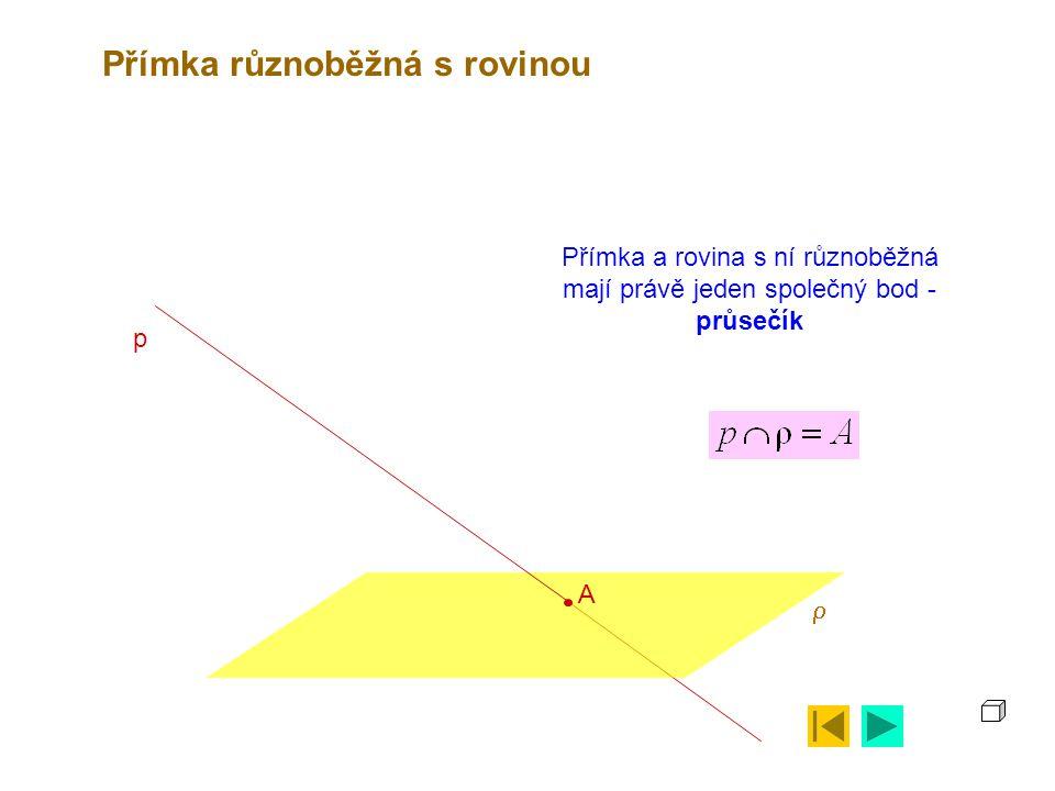 p  Přímka a rovina s ní různoběžná mají právě jeden společný bod - průsečík A