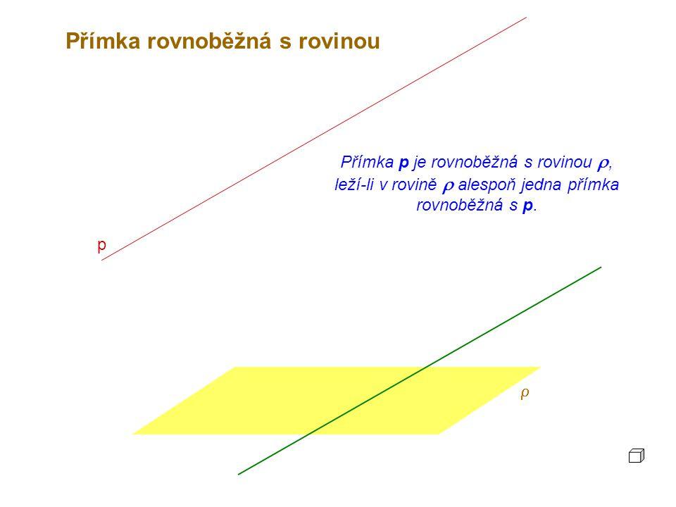 Přímka rovnoběžná s rovinou  p Přímka p je rovnoběžná s rovinou , leží-li v rovině  alespoň jedna přímka rovnoběžná s p.