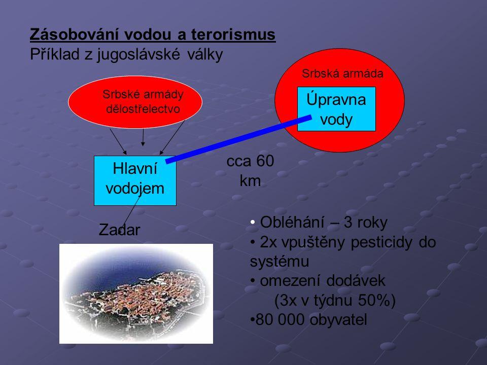Srbské armády dělostřelectvo Hlavní vodojem Srbská armáda Úpravna vody Zásobování vodou a terorismus Příklad z jugoslávské války cca 60 km Obléhání –