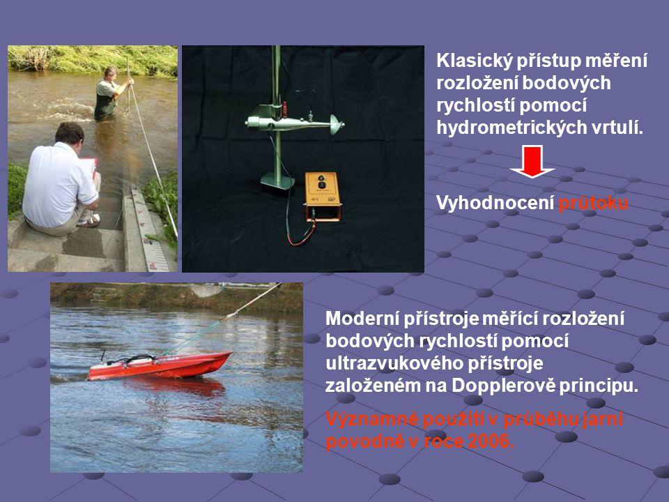 Klasický přístup měření rozložení bodových rychlostí pomocí hydrometrických vrtulí. Moderní přístroje měřící rozložení bodových rychlostí pomocí ultra