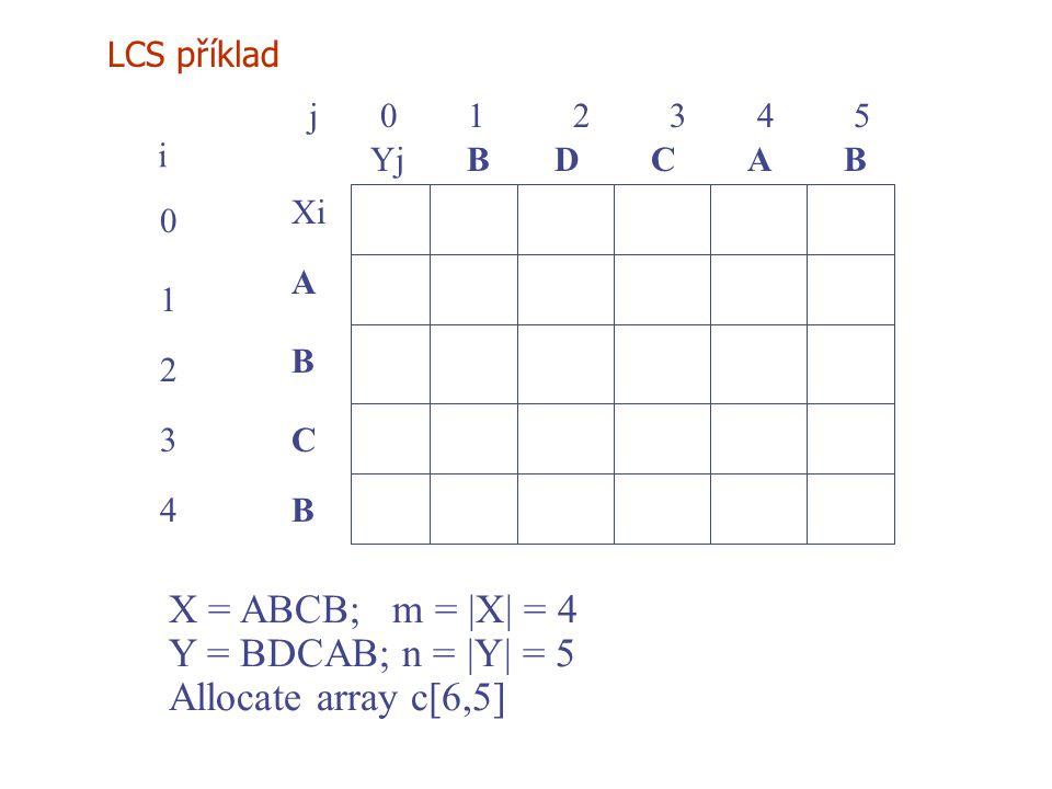 LCS příklad j 0 1 2 3 4 5 0 1 2 3 4 i Xi A B C B YjBBACD X = ABCB; m =  X  = 4 Y = BDCAB; n =  Y  = 5 Allocate array c[6,5]